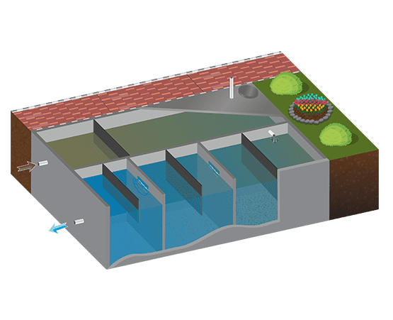 SG septic tank solution provider company in Maharashtra